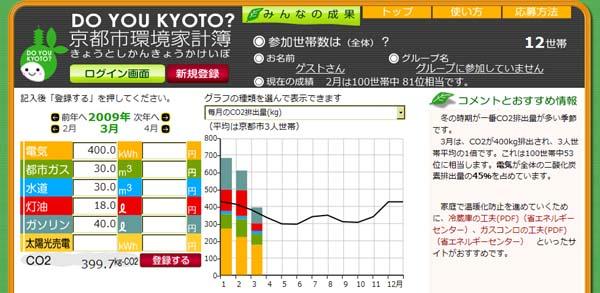 京都市インターネット版環境家計簿