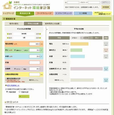 京都府インターネット環境家計簿