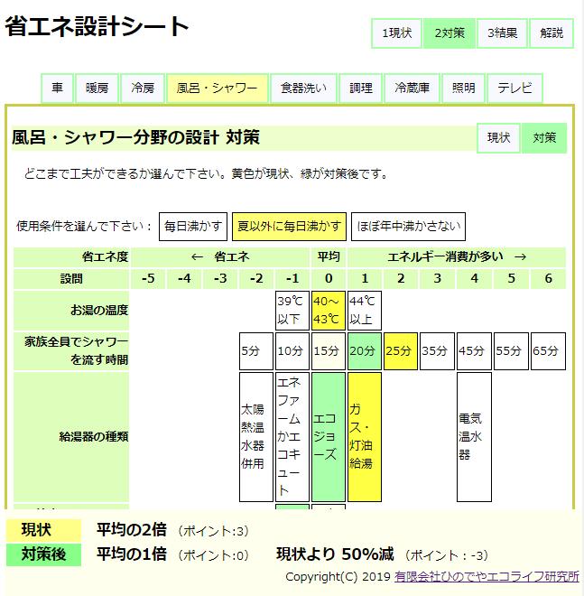 省エネ設計シート画面