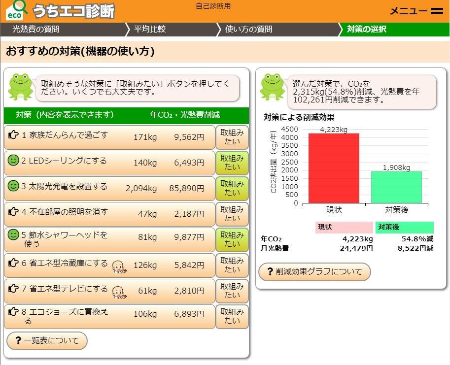 うちエコ診断WEBサービス